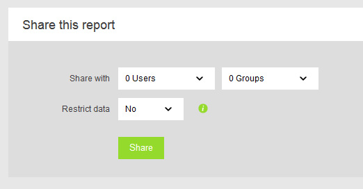 Report share dropdown
